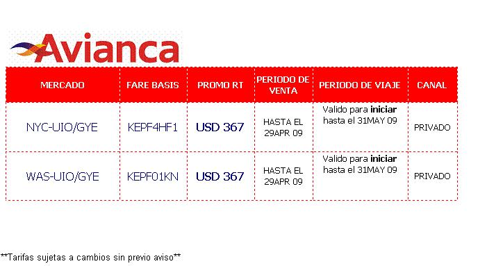 Avianca coupons